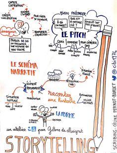 cibi1974 — #happyscribing de l'atelier Storytelling de Gilone... Sketch Notes, Social Enterprise, Digital Strategy, Focus On Goals, Communication Skills, Screenwriting, Design Thinking, Social Work, Writing Tips