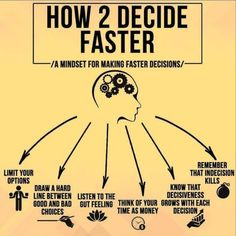 How to decide faster. - How to decide faster. Self Development, Personal Development, Leadership Development, Professional Development, Life Skills, Life Lessons, Guter Rat, Startup, Psychology Facts