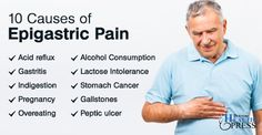 You may not know what epigastric pain is, but there is a good chance that you know how it feels. #Stomach #Pain