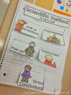 Scientific Method graphic organizer for interactive student notebooks. Could also be cut and glued right onto construction paper. #freebie #scienceintheclassroom