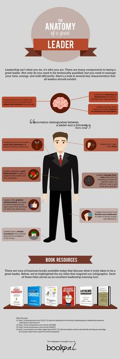 [Infographic] The Anatomy of a Great Leader