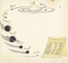 Preliminary art for Life Story, Prologue, Scene 2 - Children's Literature