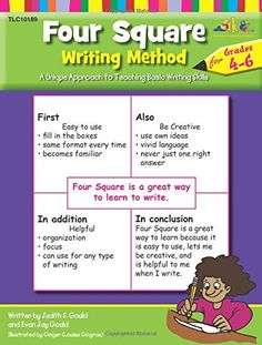 INSTRUCTION: The Four Square Writing Method can be used by teachers to provide students with graphic organizers to use when they are writing, especially for students who may have difficultly structuring their writing by allowing these students to focus on the meaning of their writing (CTW, p. 147).