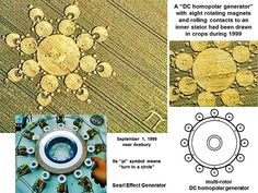 More inter-dimensional physics as drawn in crops the homopolar generator (DC or AC) and its possible applications for transmitting or receiving electrical energy over long distances through space by Red Collie (Dr. Tesla Free Energy, Coral Castle, Secret Space Program, Jesus Painting, Electrical Energy, Mystery Of History, Crop Circles, Circle Time, Ancient Aliens