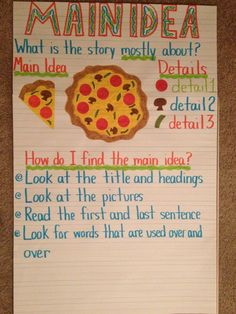 Main Idea Anchor Chart. image only