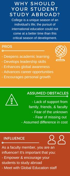 Professors, here's what you need to know about why your students should study abroad! This info graphic lists pros, assumed cons, and the steps you need to take to ensure that your students receive the encouragement they need to study abroad.
