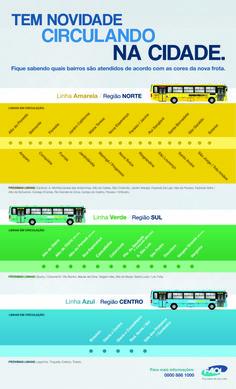 Roteiro das novas linhas de ônibus