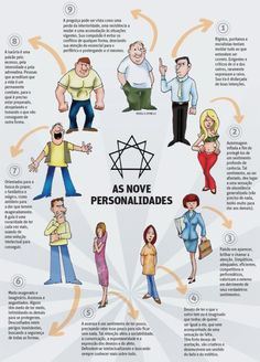 Consciência de si mesmo gera mais segurança e tranquilidade Intuition, Steve Jobs, Mbti, Self Improvement, Personal Development, Storytelling, Digital Marketing, Insight, Psychology