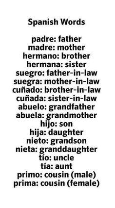 Family Membership In Spanish Spanishthings Family