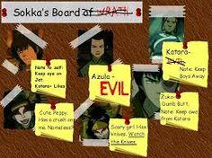 Avatar The Last Airbender Wallpaper Sokkas Board