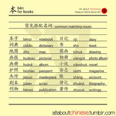 All about Chinese's 量词系列 Measure Words Series #1 本: measure word for books