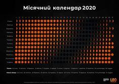 Фази Місяя на 2020 рік Moon Calendar, Calendar 2020, Astronomy, Moon Sign Calendar, Astrophysics