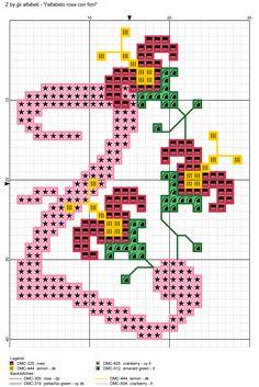 alfabeto rosa con fiori Z