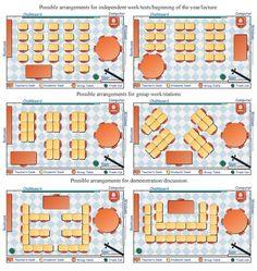 Art Classroom layout ideas school