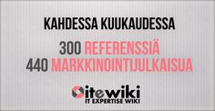Kahdessa kuukaudessa 300 referenssikuvausta ja yhteensä 440 markkinointijulkaisua!