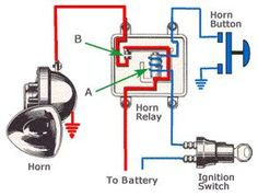 How to Wire a Relay for Horns on MGB and Other British