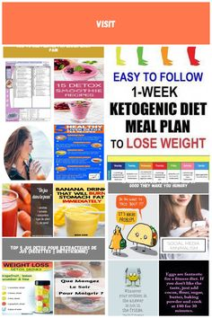 Printable - 1 Week 1100 Calorie Menu Plan - Dukan Diet #2weekdiet - 2 week diet -  #2weekdiet #Calorie #diet dukan diet plan Printable - 1 Week 1100 Calorie Menu Plan - Dukan Diet #2weekdiet - 2 week diet cheap diet plan