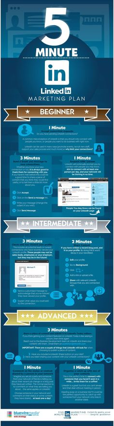 5 Minute LinkedIn Marketing Strategy Infographic by Bluewire Media. 5 Minute LinkedIn Marketing Strategy Infographic by Bluewire Media Inbound Marketing, Marketing Na Internet, Plan Marketing, Marketing Online, Digital Marketing Strategy, Business Marketing, Content Marketing, Social Media Marketing, Online Business