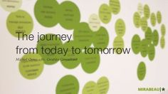 Customer Journey Mapping - The journey from today to tomorrow
