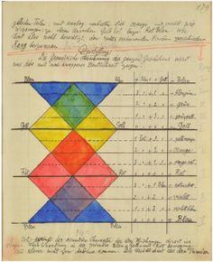 Paul Klee notebooks!http://www.kleegestaltungslehre.zpk.org/ee/ZPK/BF/2012/01/01/001/
