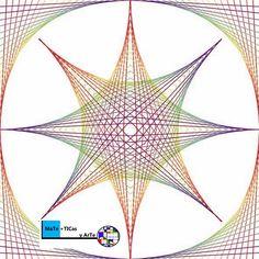 MaTe+TICas y ArTe: Trazar curvas parabólicas con líneas rectas. Hiloramas