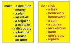 VERBS: make vs do