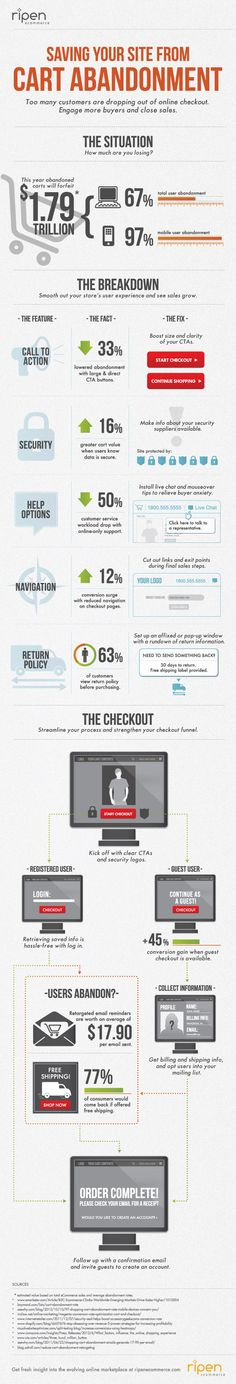Saving Your Site From Cart Abandonment   #Infographic #OnlineShopping #Marketing