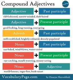 VocabularyPage: Compound adjectives