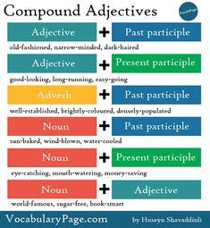 Compound Adjectives