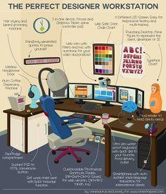 grafiker.de - FUN: Der perfekte Arbeitsplatz für Kreative