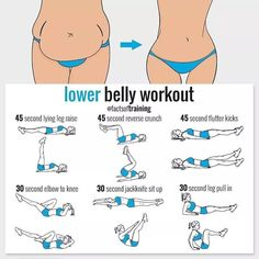 Lower belly workout.