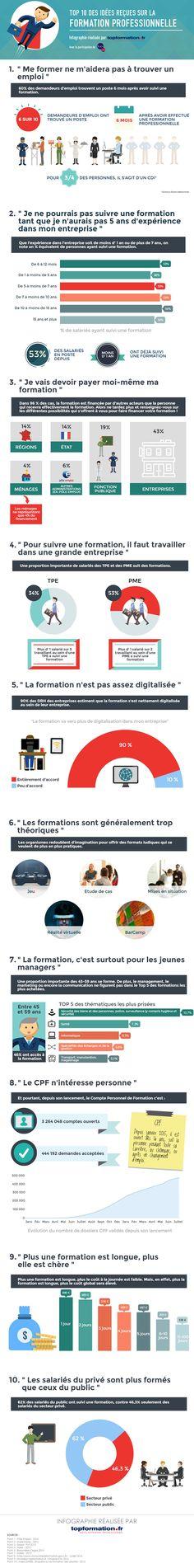 113 Meilleures Images Du Tableau Reforme Formation Professionnelle