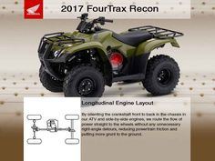 New 2017 Honda FourTrax Recon ES ATVs For Sale in Michigan. 2017 Honda FourTrax Recon ES, HURRY IN FOR THE HOLIDAYS OR GIVE US A CALL AT OUR VILLAGE MOTORSPORTS OF GRAND RAPIDS LOCATION FOR FACTORY PROGRAMS! PH:616-432-6262 2017 Honda® FourTrax® Recon® ES Forget About Bigger. How About Better? There s an old saying: It s not the size of the dog in the fight; it s the size of the fight in the dog. And that s certainly true when it comes to the world of all-terrain vehicles. Bigger isn t…