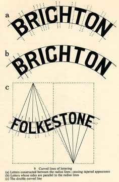 Brighton & Folkestone, Art of Signwriting, 1954