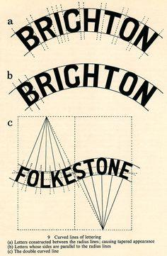 Brighton & Folkestone,Art of Signwriting, 1954