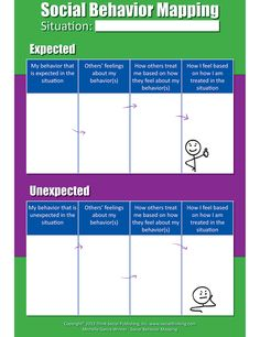 Socialthinking - Social Behavior Mapping Poster - Listening to the Teacher Talk