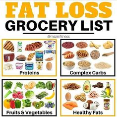 """Initially, you must understand the real meaning of the """"Diet plan"""". Diet is NOT simply eating less or stop eating. Diet plan is healthy eating habit which must last your life time. Healthy Smoothie, Healthy Snacks, Healthy Fats List, Eating Healthy, Diet Recipes, Healthy Recipes, Fat Burning Foods, Keto Diet Plan, Ketogenic Diet"""