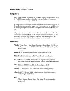 Soap Note Template Nurse Practitioner New How to Make soap Notes 7 Steps Notes Template, Templates, Soap Note, Progress Report Template, Sales Letter, Soap Making Supplies, Letter Sample, Good Notes, Nurse Practitioner