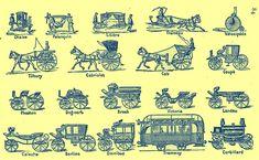 Los medios de transporte terrestre en ingles  son :  Bicycle : Bicicleta  Motor Home : Casa Rodante  Racing Car : Auto de Carrera  Bus : Bus...