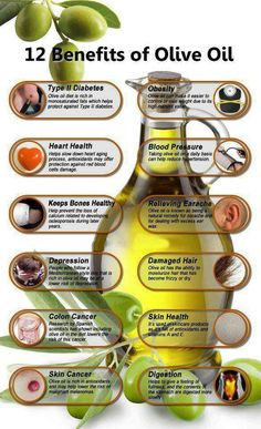 12 Benefits of Olive Oil