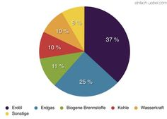 Wählerstromanalyse Nationalratswahl 2013