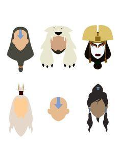 Ciclo Avatar Conhecido Yangchen -> Kuruk -> Kyoshi -> Roku -> Aang -> Korra