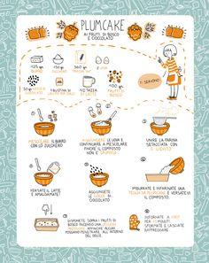 Food Editore : Ilaria Falorsi