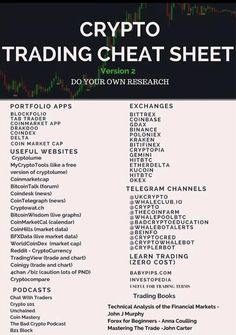 Investing In Cryptocurrency, Cryptocurrency Trading, Bitcoin Cryptocurrency, Blockchain Cryptocurrency, Stock Trading Strategies, Trade Finance, Crypto Money, Best Crypto, Trading Quotes