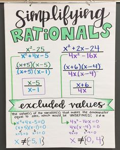 💚 SIMPLIFYING RATIONALS 🙌🏼 Your school year may be over, but we are still plugging away here in NJ!! Math Classroom, Math Teacher, Teaching Math, Classroom Posters, Classroom Design, Classroom Ideas, Maths Algebra, Ap Calculus, College Math