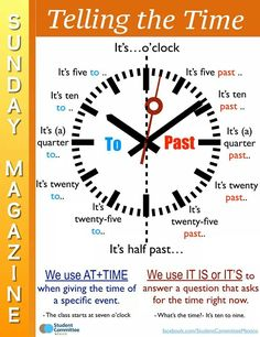 Telling the time - Learn and improve your English language with our FREE Classes. Call Karen Luceti 410-443-1163 or email kluceti@chesapeake.edu to register for classes. Eastern Shore of Maryland. Chesapeake College Adult Education Program. www.chesapeake.edu/esl.