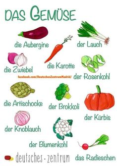 - Deutsch / German / alemán / Wortschatz / Vocabulario / salud / DAF / verdura / Gemüse Source by kikadaby Study German, Learn German, Learn French, German Names, German Words, Teaching French, Teaching Spanish, Spanish Activities, German Resources