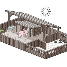 How to Set up a Pig Pen. Pigs are surprisingly clean animals, and you may make a pig miserable by simply building a cage around a mud puddle. Pigs need protection from the elements in the same way that humans do, and they need separate areas to eat, play,