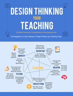 "I have a confession to make. I've become obsessed with Design Thinking. It's gotten to the point where I ""Design Thinking"" everything. How do I Design Thinking my lunch? How do I Design Thinking my classroom phone policy? How do I Design Thinking teaching? Teaching? Yep. Let's do #infographicsdesign"