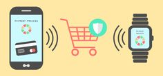 Making things pay: How our objects will soon shop for us securely